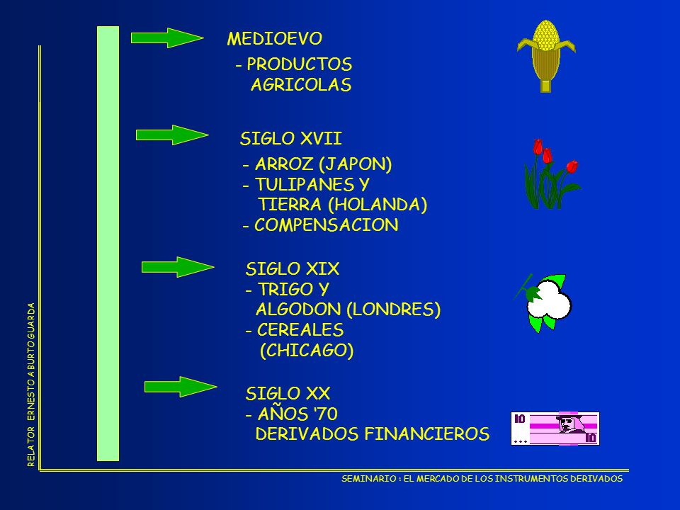 SEMINARIO : EL MERCADO DE LOS INSTRUMENTOS DERIVADOS RELATOR ERNESTO ABURTO GUARDA TIPOS DE MERCADOS BURSATIL - CONTRATOS ESTANDARIZADOS - CONTRAPARTE BOLSA DE VALORES - CAMARA DE COMPENSACION - CORREDORES AVALAN A CLIENTES - ALTO GRADO DE LIQUIDEZ - SE REQUIERE DE GARANTIAS OVER THE COUNTER - CONTRATOS CONSENSUALES - LAS PARTES NEGOCIAN DIRECTAMENTE - RIESGO CREDITICIO - LIQUIDACION DIRECTA AL VENCIMIENTO