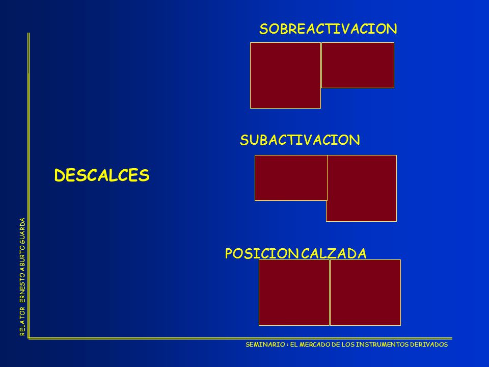 SEMINARIO : EL MERCADO DE LOS INSTRUMENTOS DERIVADOS RELATOR ERNESTO ABURTO GUARDA ACTITUDES FRENTE AL RIESGO - PREFERENCIA AVERSION - ESPECULACION COBERTURA TIPOS DE ESPECULACION - PASIVA - ACTIVA NO HACER NADA TOMA DE POSICIONES