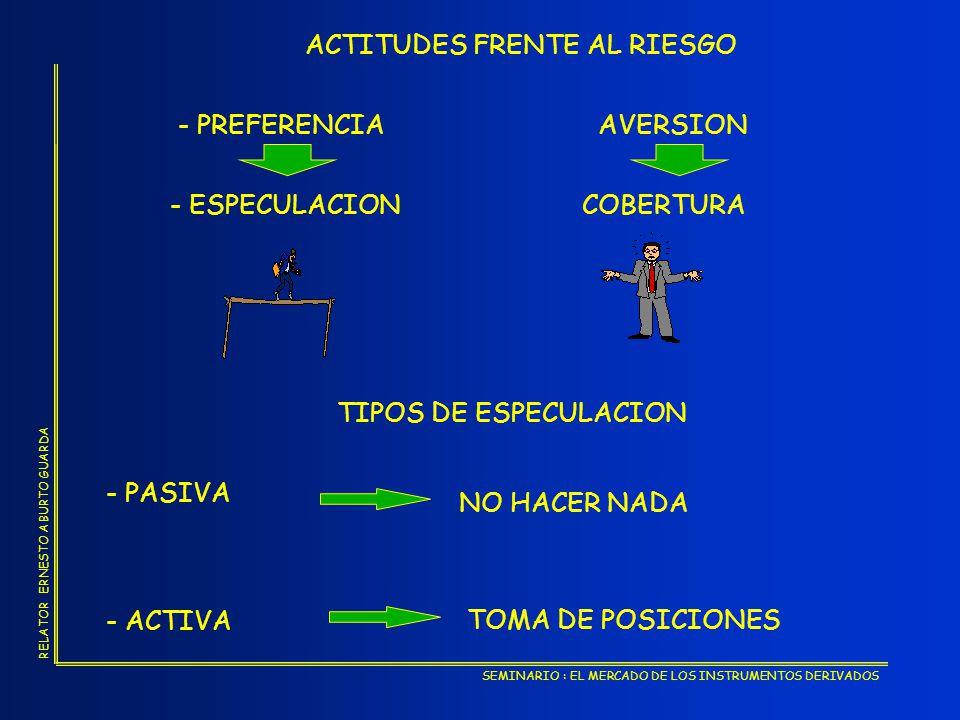SEMINARIO : EL MERCADO DE LOS INSTRUMENTOS DERIVADOS RELATOR ERNESTO ABURTO GUARDA FORWARDS - ACUERDO ENTRE DOS PARTES - OBLIGACION INTERCAMBIO DE ACTIVOS - PLAZO SUPERIOR A TRES DIAS - PRECIO ACORDADO PREVIAMENTE - MONTO CONTRATADO