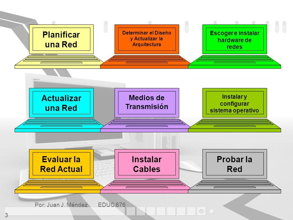 Por: Juan J.Méndez EDUC 676 24 Actualizar los Medios de Transmisión Factores a considerar 1.
