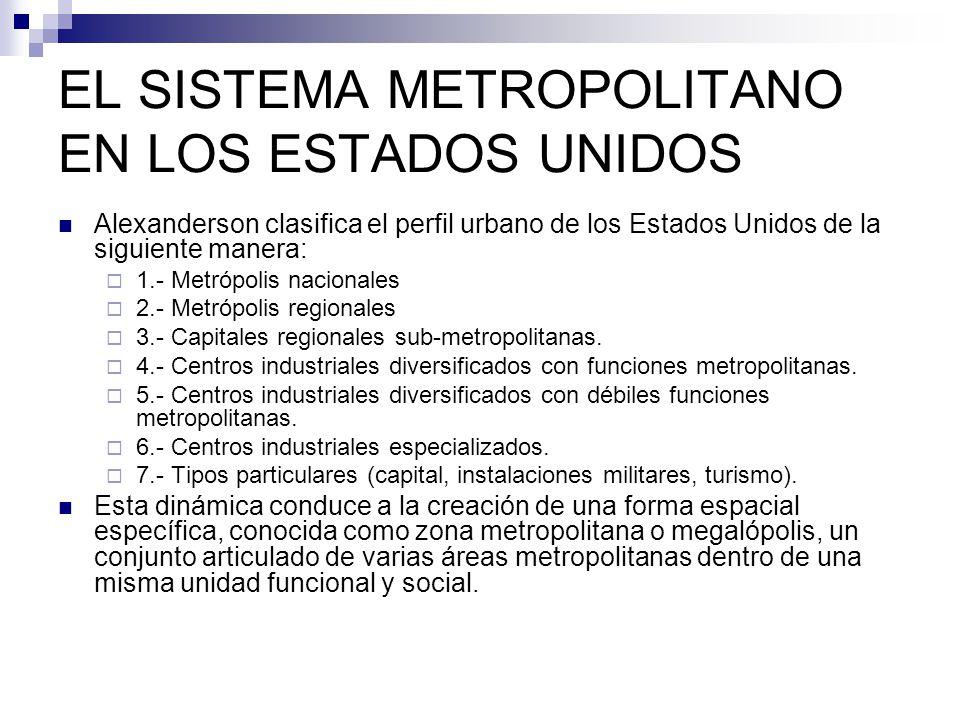 EL SISTEMA METROPOLITANO EN LOS ESTADOS UNIDOS Alexanderson clasifica el perfil urbano de los Estados Unidos de la siguiente manera: 1.- Metrópolis na