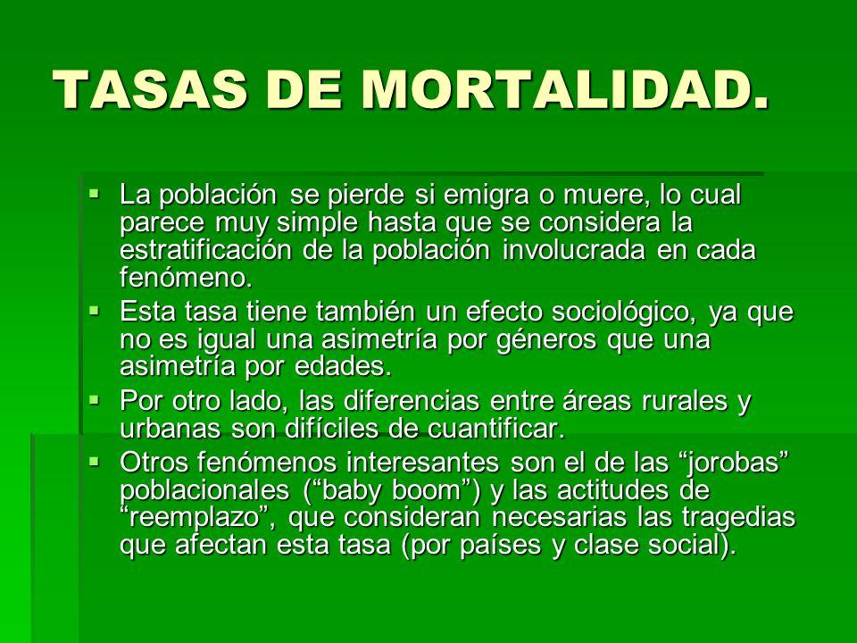 TASAS DE MORTALIDAD. La población se pierde si emigra o muere, lo cual parece muy simple hasta que se considera la estratificación de la población inv