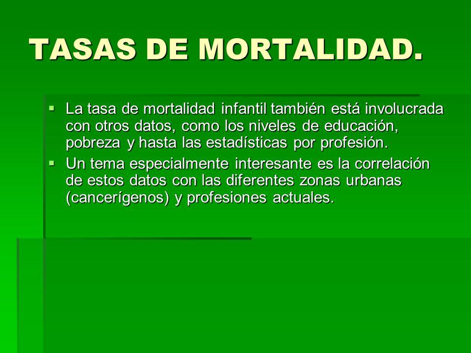 TASAS DE MORTALIDAD. La tasa de mortalidad infantil también está involucrada con otros datos, como los niveles de educación, pobreza y hasta las estad