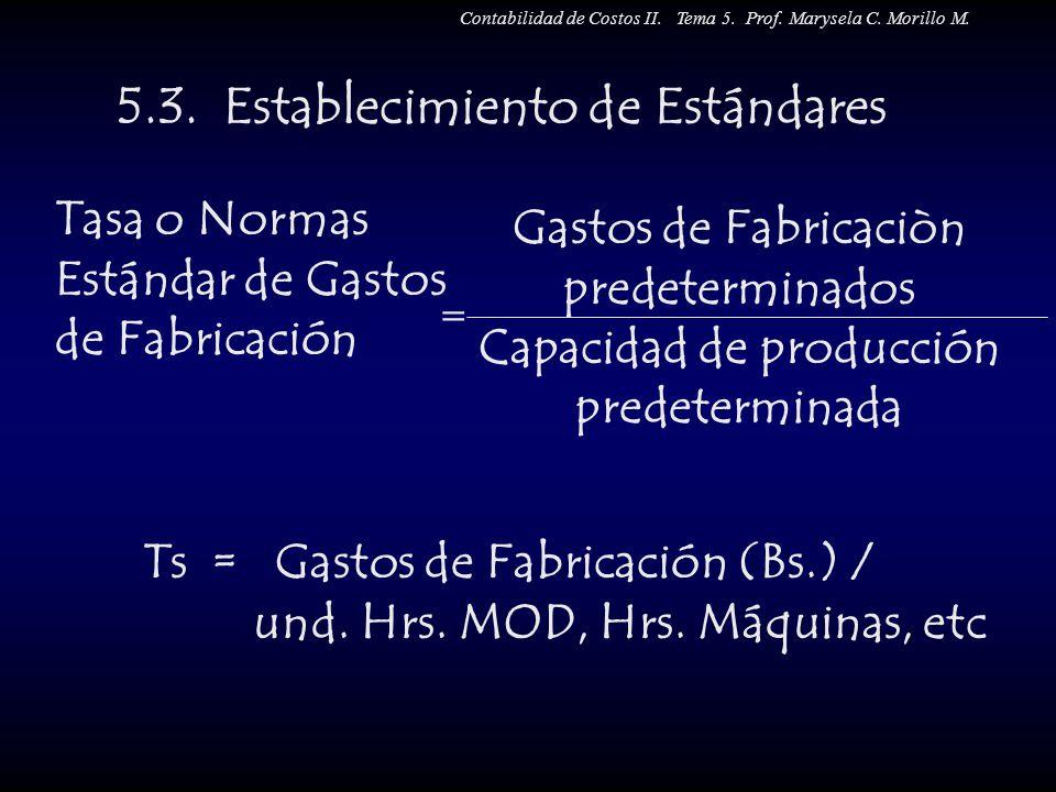 5.3. Establecimiento de Estándares Tasa o Normas Estándar de Gastos de Fabricación Ts = Gastos de Fabricación (Bs.) / und. Hrs. MOD, Hrs. Máquinas, et