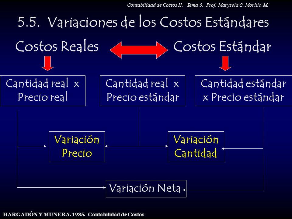 5.5. Variaciones de los Costos Estándares Costos RealesCostos Estándar Cantidad real x Precio real Cantidad estándar x Precio estándar Cantidad real x