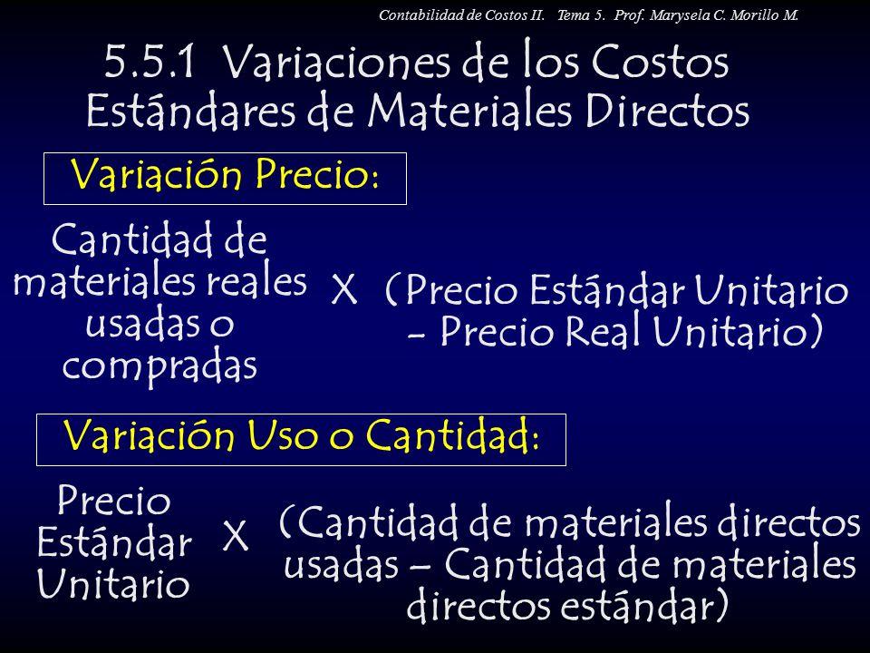 5.5.1 Variaciones de los Costos Estándares de Materiales Directos Cantidad de materiales reales usadas o compradas (Precio Estándar Unitario - Precio
