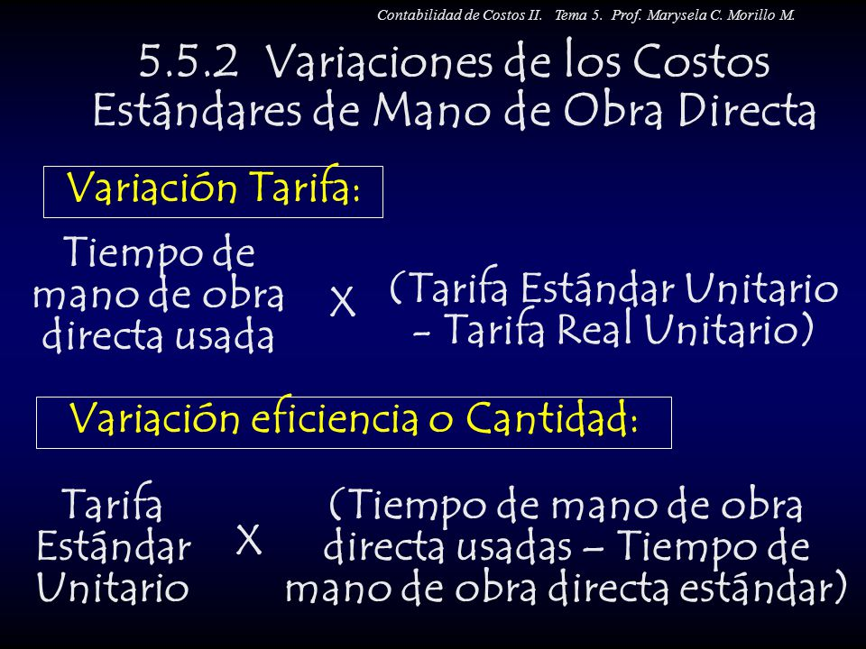 5.5.2 Variaciones de los Costos Estándares de Mano de Obra Directa Tiempo de mano de obra directa usada (Tarifa Estándar Unitario - Tarifa Real Unitar