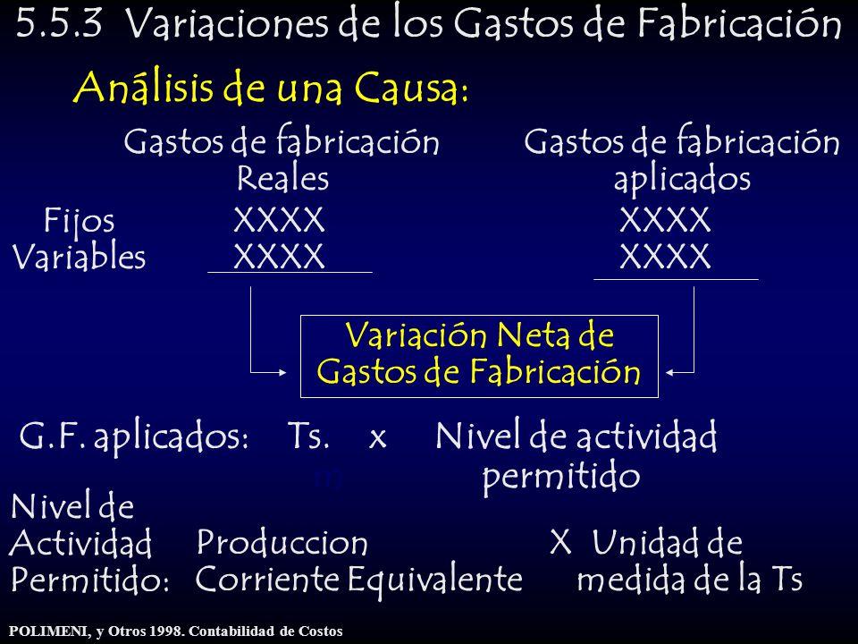 5.5.3 Variaciones de los Gastos de Fabricación Análisis de una Causa: Gastos de fabricación aplicados Gastos de fabricación Reales Fijos Variables XXX