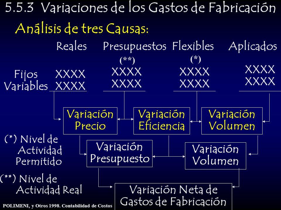 5.5.3 Variaciones de los Gastos de Fabricación Análisis de tres Causas: AplicadosReales Fijos Variables XXXX Variación Neta de Gastos de Fabricación P