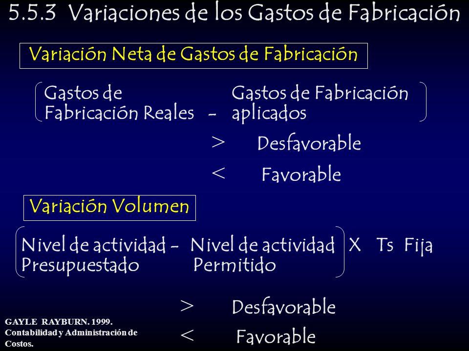 5.5.3 Variaciones de los Gastos de Fabricación Variación Neta de Gastos de Fabricación Gastos de Gastos de Fabricación Fabricación Reales - aplicados