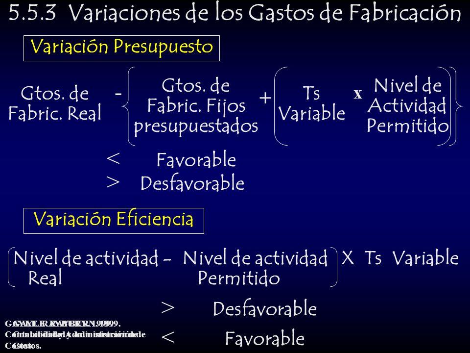 5.5.3 Variaciones de los Gastos de Fabricación Variación Presupuesto Variación Eficiencia Nivel de actividad - Nivel de actividad X Ts Variable Real P