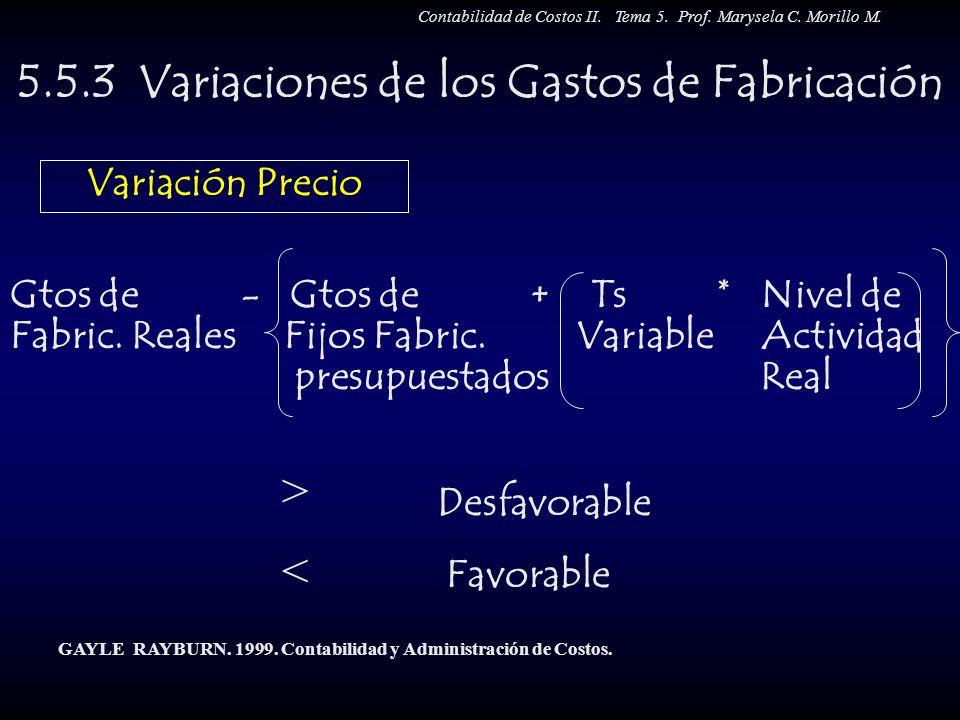 Variación Precio Gtos de - Gtos de + Ts * Nivel de Fabric. Reales Fijos Fabric. Variable Actividad presupuestados Real > Desfavorable < Favorable 5.5.