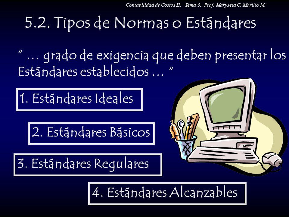 5.2. Tipos de Normas o Estándares … grado de exigencia que deben presentar los Estándares establecidos … 1. Estándares Ideales 2. Estándares Básicos 3