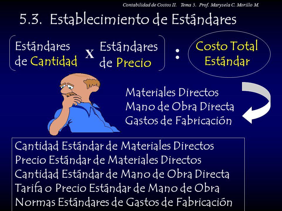 5.3. Establecimiento de Estándares Estándares de Cantidad Estándares de Precio Costo Total Estándar Materiales Directos Mano de Obra Directa Gastos de