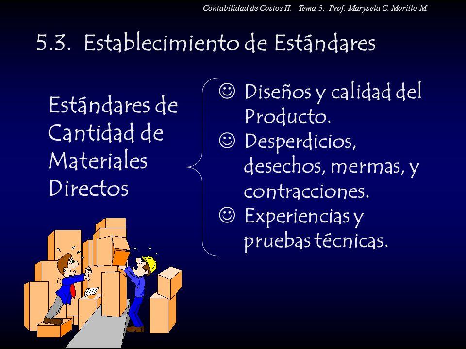 5.3. Establecimiento de Estándares Estándares de Cantidad de Materiales Directos Diseños y calidad del Producto. Desperdicios, desechos, mermas, y con