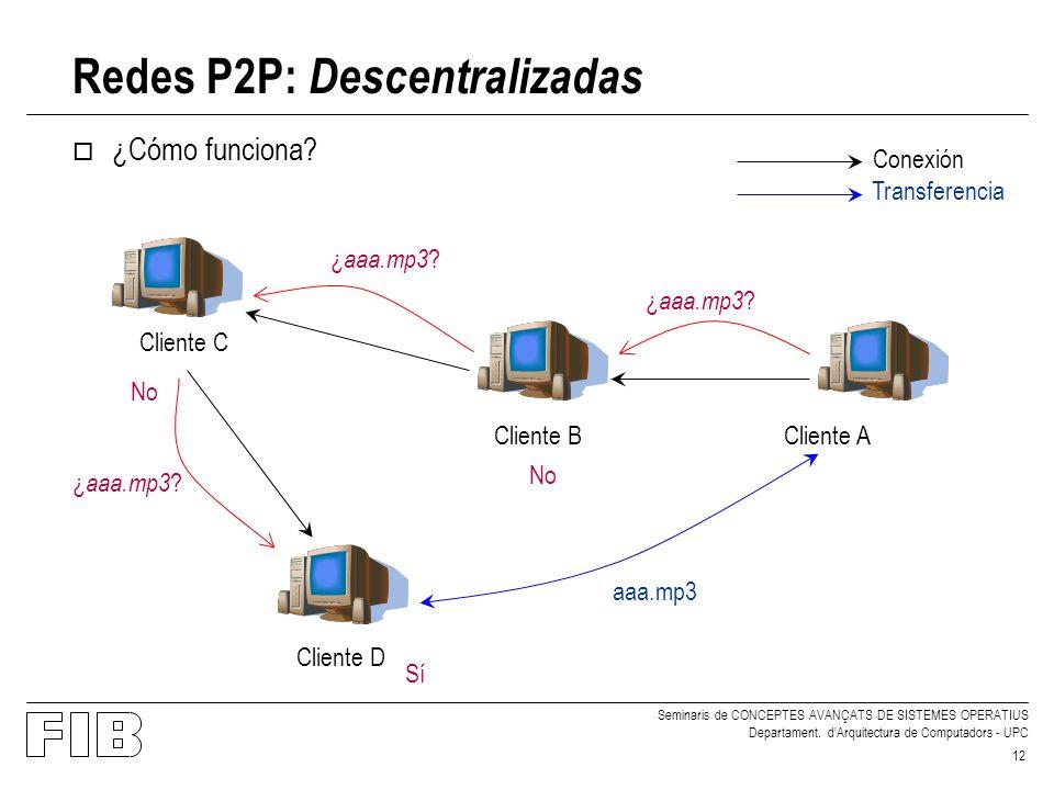 Seminaris de CONCEPTES AVANÇATS DE SISTEMES OPERATIUS Departament. dArquitectura de Computadors - UPC 12 Redes P2P: Descentralizadas o ¿Cómo funciona?