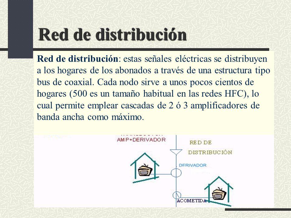 Red de distribución Red de distribución: estas señales eléctricas se distribuyen a los hogares de los abonados a través de una estructura tipo bus de