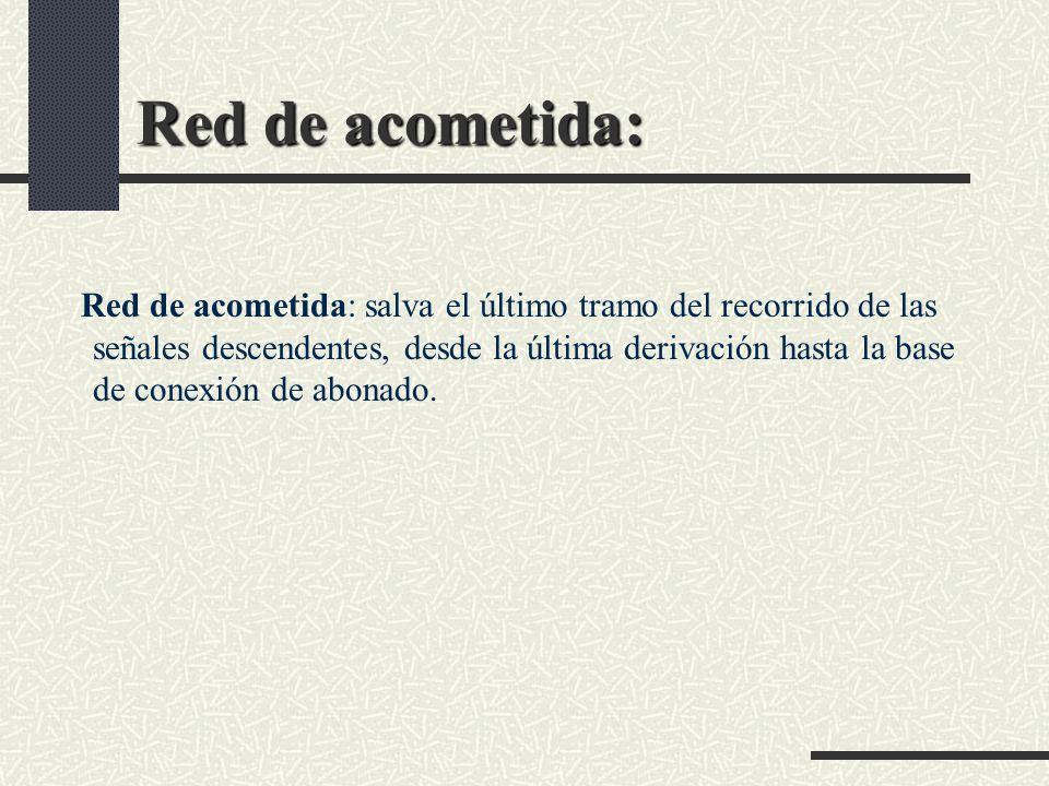 Red de acometida: Red de acometida: salva el último tramo del recorrido de las señales descendentes, desde la última derivación hasta la base de conex