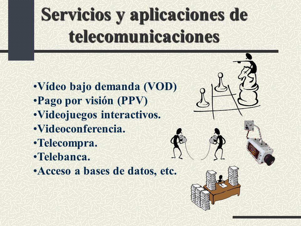 Servicios y aplicaciones de telecomunicaciones Vídeo bajo demanda (VOD) Pago por visión (PPV) Videojuegos interactivos. Videoconferencia. Telecompra.