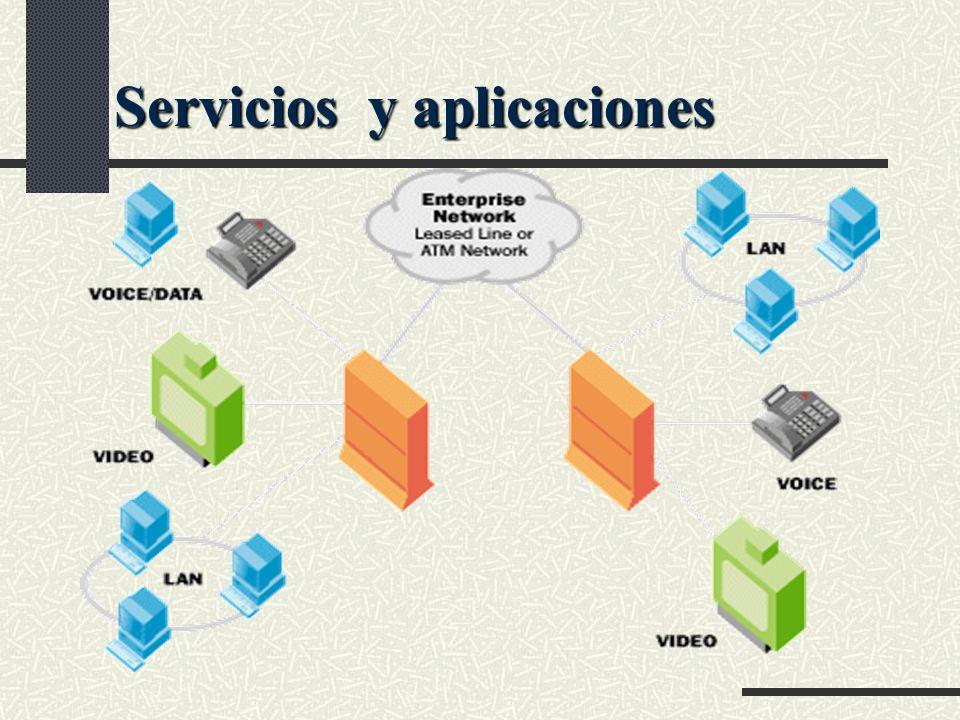 Servicios y aplicaciones