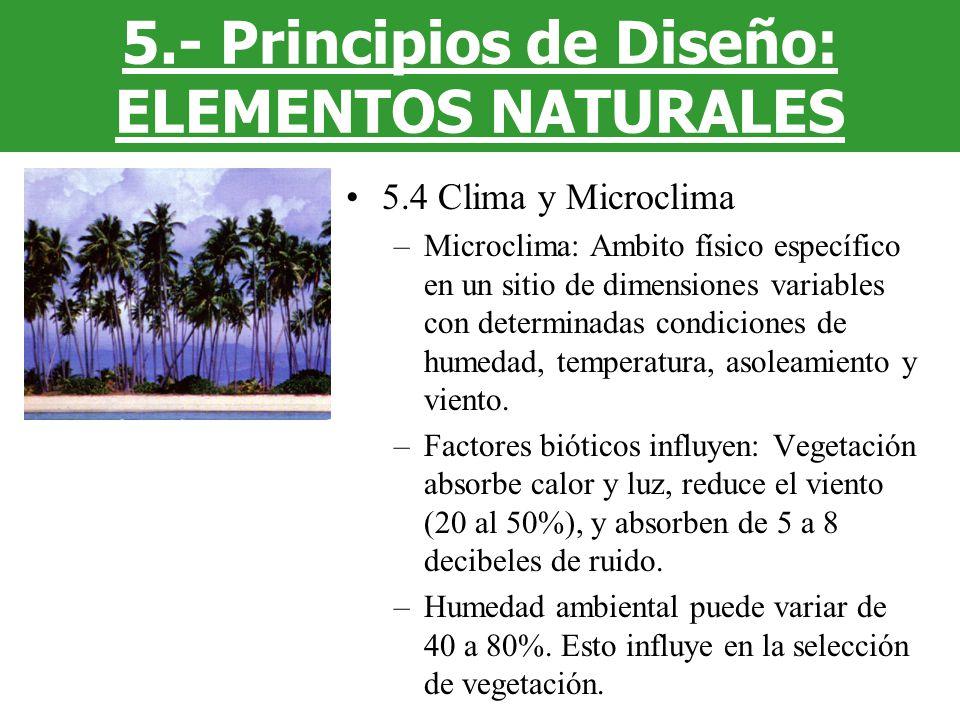 5.4 Clima y Microclima –Microclima: Ambito físico específico en un sitio de dimensiones variables con determinadas condiciones de humedad, temperatura