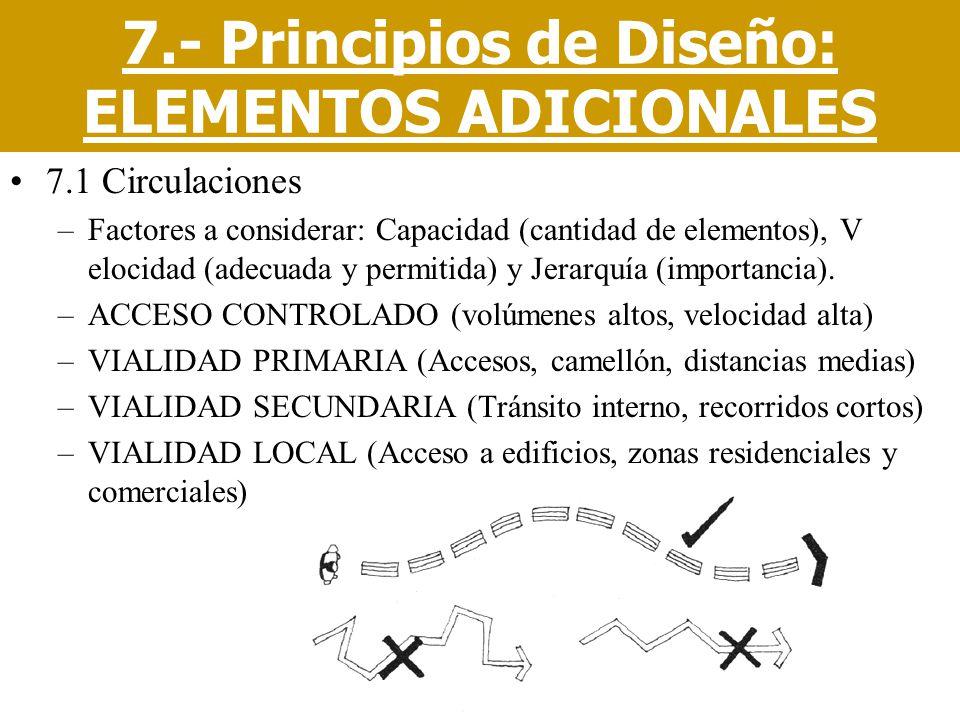 7.1 Circulaciones –Factores a considerar: Capacidad (cantidad de elementos), V elocidad (adecuada y permitida) y Jerarquía (importancia). –ACCESO CONT