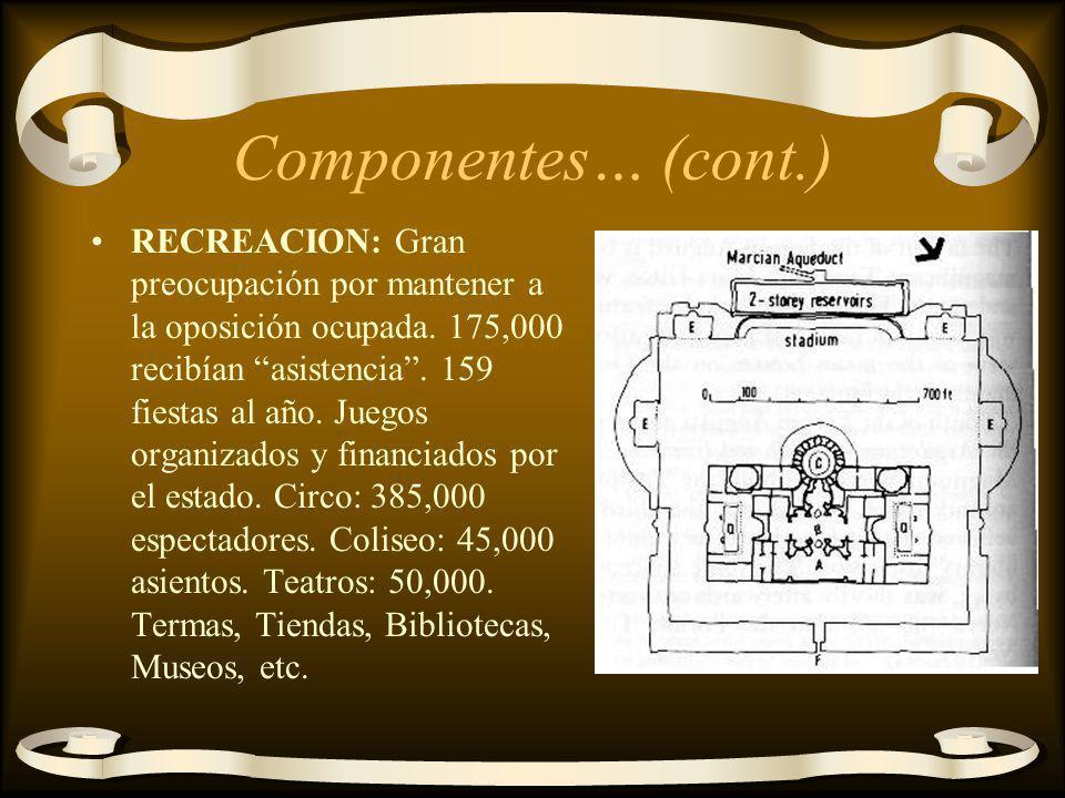 Urbanismo Imperial Colonia.- Se procuraba no establecer presecias militares prolongadas, reemplazándolas por administradores.