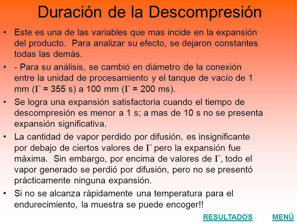 Duración de la Descompresión Este es una de las variables que mas incide en la expansión del producto. Para analizar su efecto, se dejaron constantes