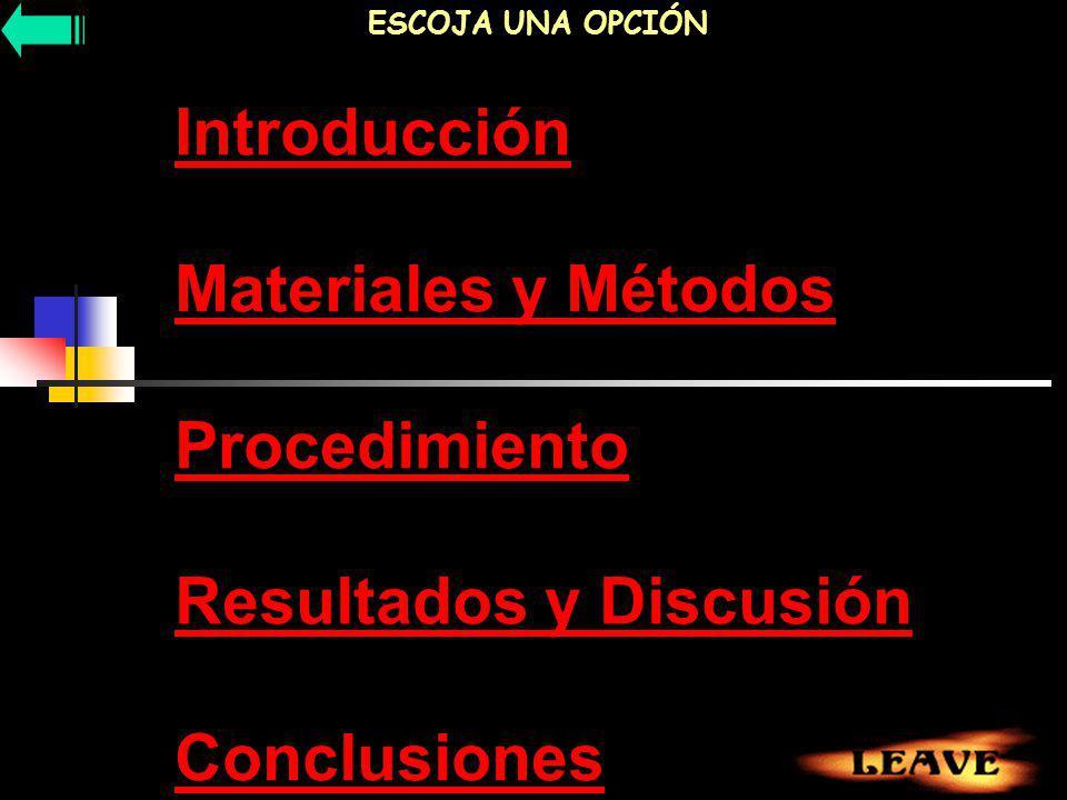 Introducción Materiales y Métodos Procedimiento Resultados y Discusión Conclusiones ESCOJA UNA OPCIÓN