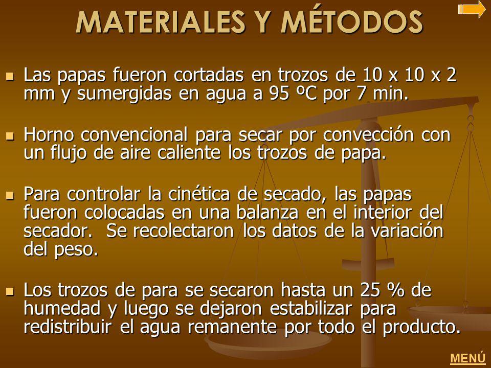 MATERIALES Y MÉTODOS Las papas fueron cortadas en trozos de 10 x 10 x 2 mm y sumergidas en agua a 95 ºC por 7 min. Las papas fueron cortadas en trozos
