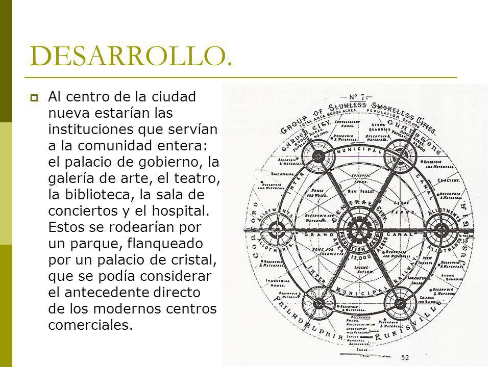 DESARROLLO. Al centro de la ciudad nueva estarían las instituciones que servían a la comunidad entera: el palacio de gobierno, la galería de arte, el