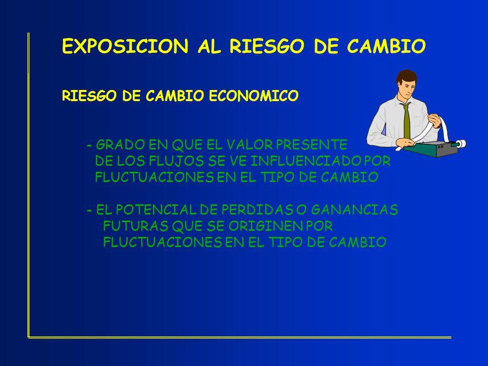 EXPOSICION AL RIESGO DE CAMBIO RIESGO DE CAMBIO ECONOMICO - GRADO EN QUE EL VALOR PRESENTE DE LOS FLUJOS SE VE INFLUENCIADO POR FLUCTUACIONES EN EL TI