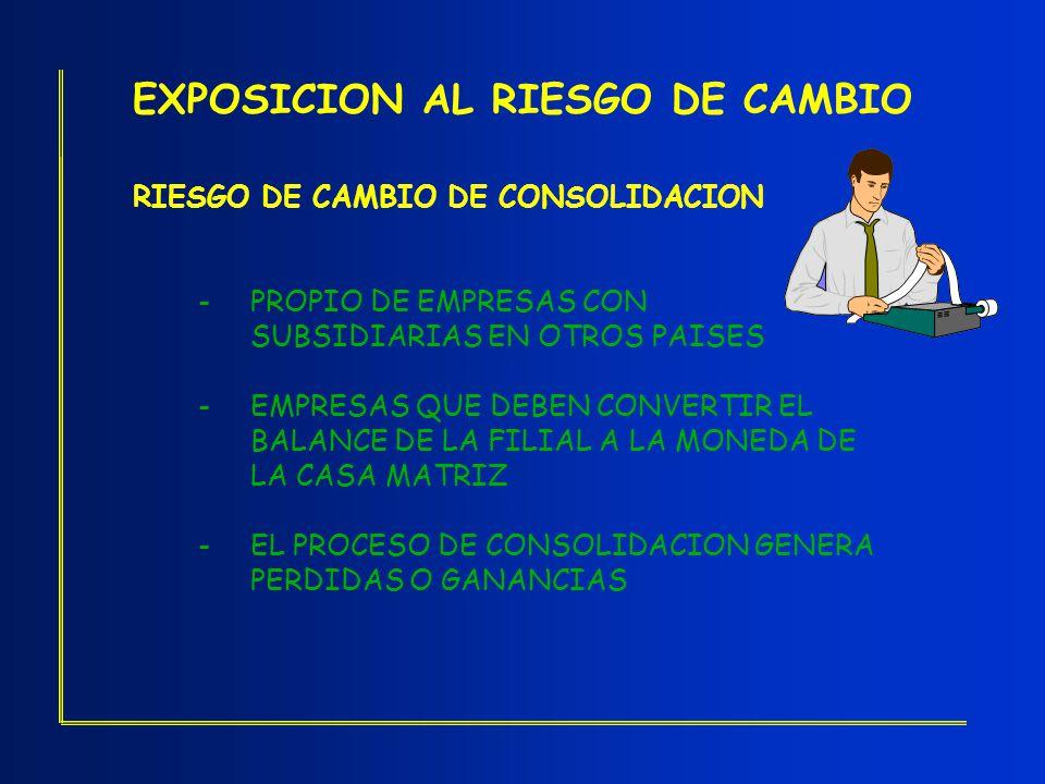 EXPOSICION AL RIESGO DE CAMBIO RIESGO DE CAMBIO DE CONSOLIDACION -PROPIO DE EMPRESAS CON SUBSIDIARIAS EN OTROS PAISES -EMPRESAS QUE DEBEN CONVERTIR EL