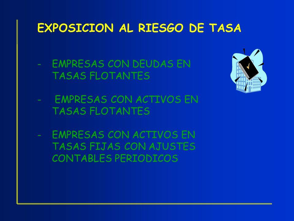 EXPOSICION AL RIESGO DE TASA -EMPRESAS CON DEUDAS EN TASAS FLOTANTES - EMPRESAS CON ACTIVOS EN TASAS FLOTANTES -EMPRESAS CON ACTIVOS EN TASAS FIJAS CO