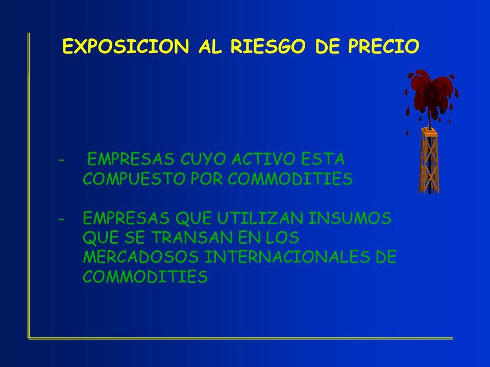 EXPOSICION AL RIESGO DE PRECIO - EMPRESAS CUYO ACTIVO ESTA COMPUESTO POR COMMODITIES -EMPRESAS QUE UTILIZAN INSUMOS QUE SE TRANSAN EN LOS MERCADOSOS I