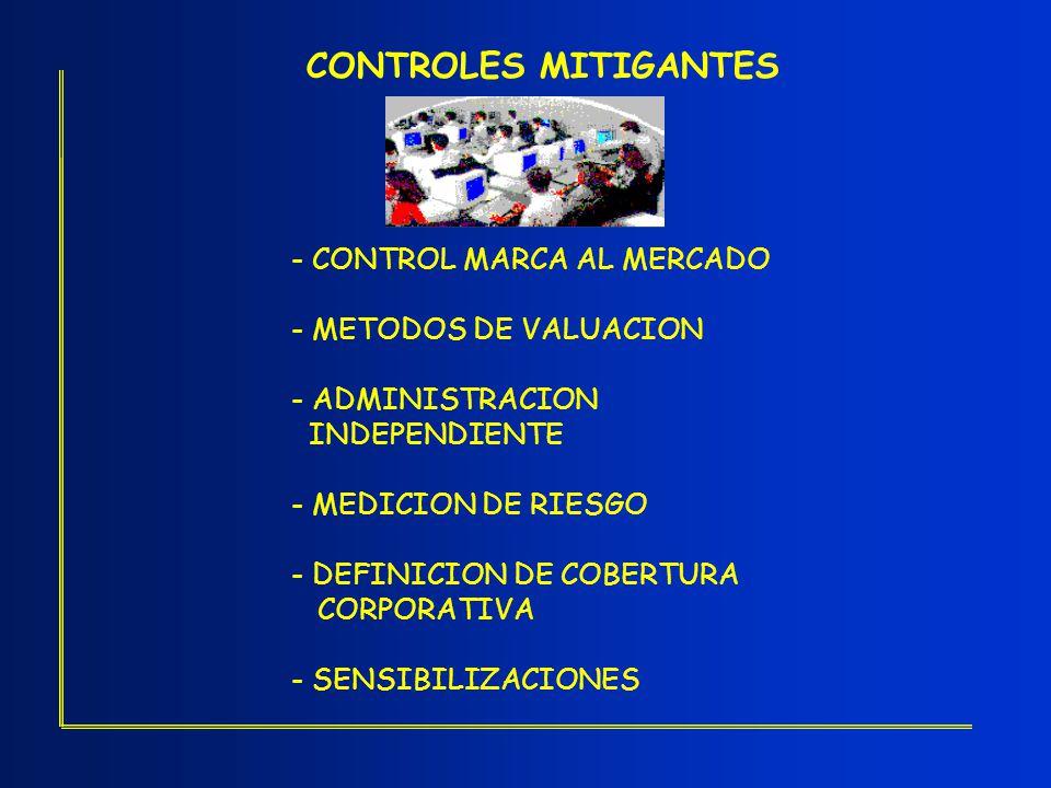 CONTROLES MITIGANTES - CONTROL MARCA AL MERCADO - METODOS DE VALUACION - ADMINISTRACION INDEPENDIENTE - MEDICION DE RIESGO - DEFINICION DE COBERTURA C