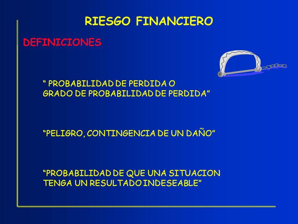 RIESGO FINANCIERO DEFINICIONES PROBABILIDAD DE PERDIDA O GRADO DE PROBABILIDAD DE PERDIDA PELIGRO, CONTINGENCIA DE UN DAÑO PROBABILIDAD DE QUE UNA SIT