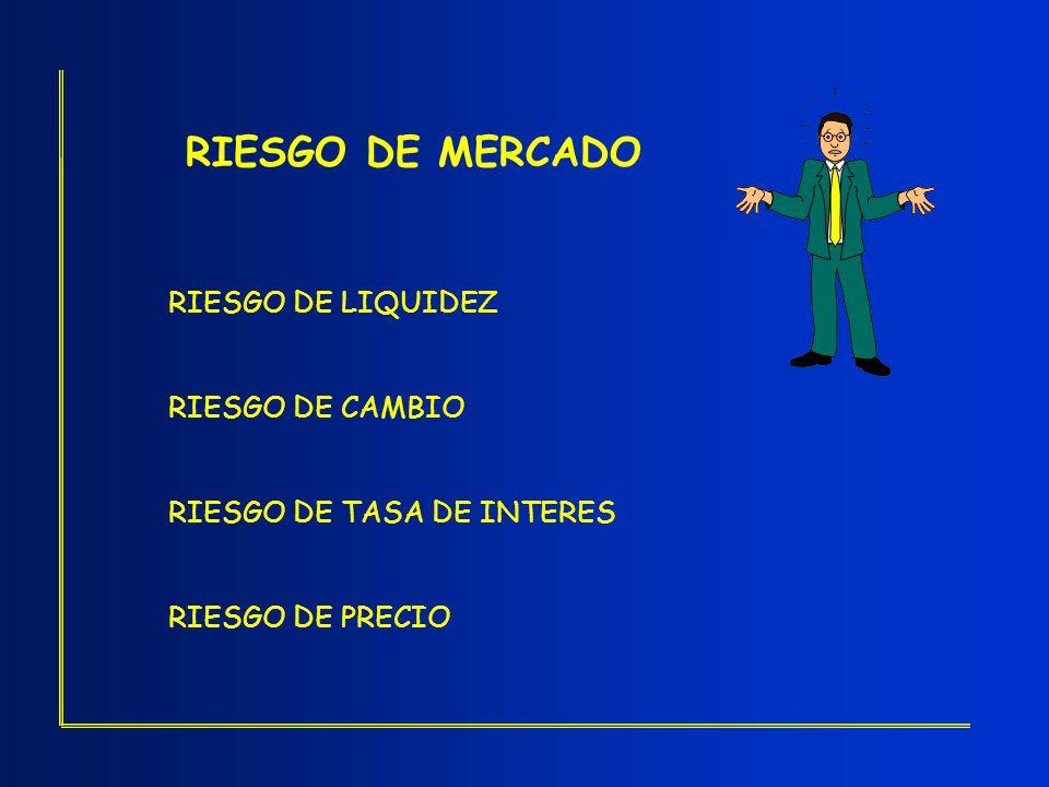 RIESGO DE MERCADO RIESGO DE LIQUIDEZ RIESGO DE CAMBIO RIESGO DE TASA DE INTERES RIESGO DE PRECIO