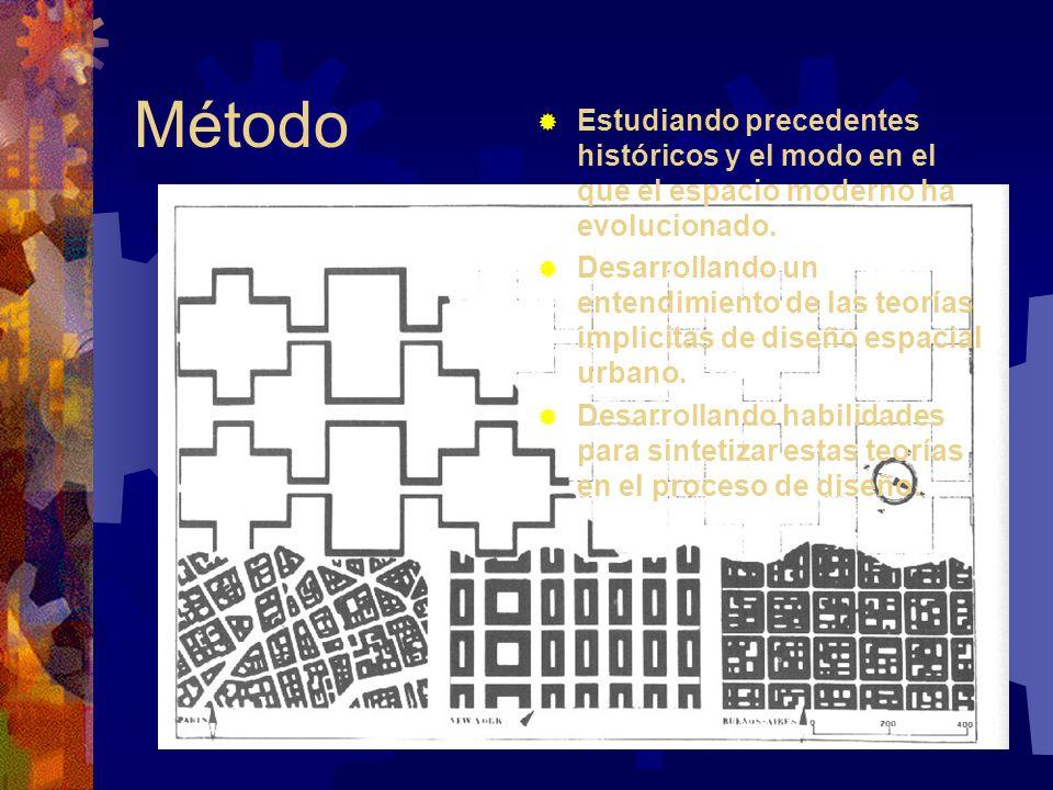 Método Estudiando precedentes históricos y el modo en el que el espacio moderno ha evolucionado. Desarrollando un entendimiento de las teorías implici