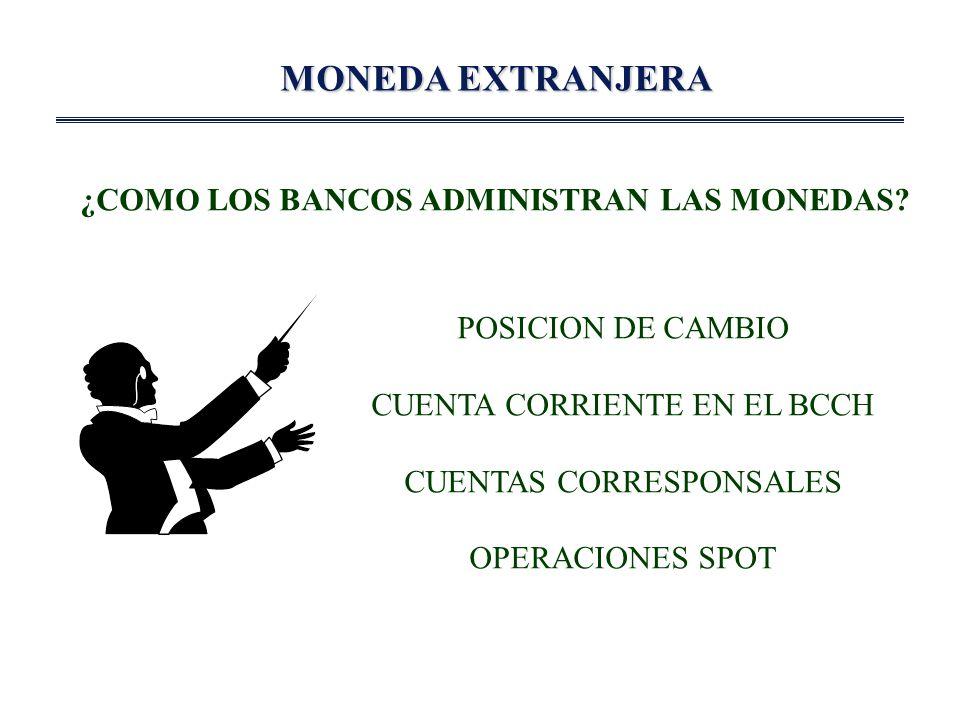 MONEDA EXTRANJERA ¿COMO LOS BANCOS ADMINISTRAN LAS MONEDAS.