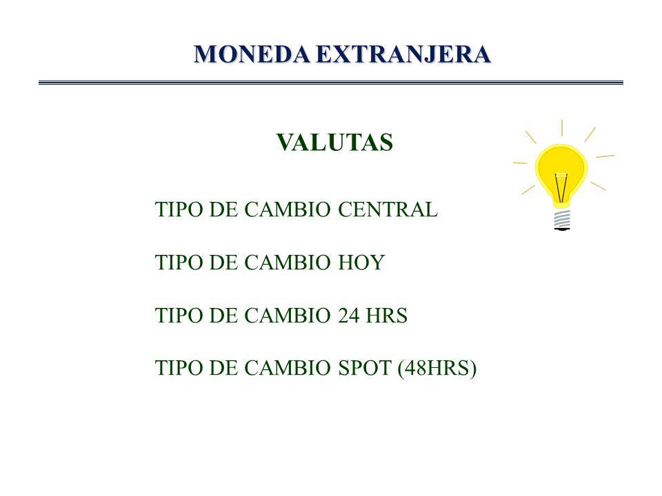 MONEDA EXTRANJERA VALUTAS TIPO DE CAMBIO CENTRAL TIPO DE CAMBIO HOY TIPO DE CAMBIO 24 HRS TIPO DE CAMBIO SPOT (48HRS)