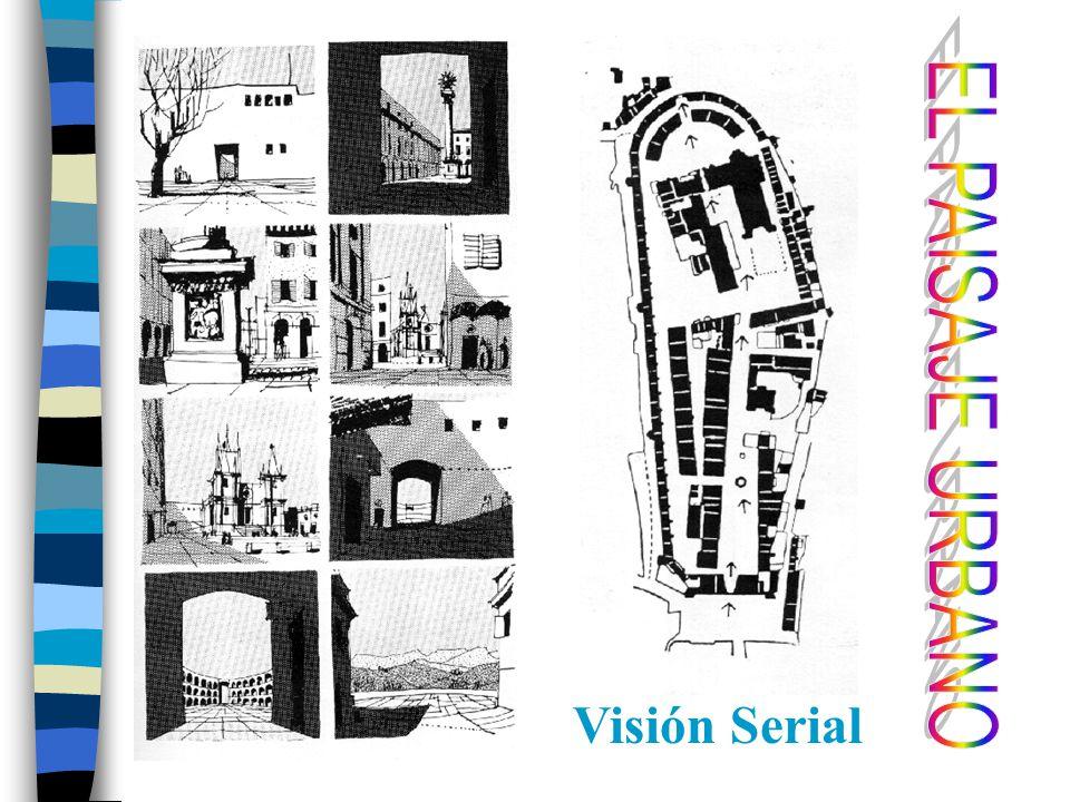 Elementos del Paisaje Urbano n OPTICA: Visión serial, fragmentos, impactos derivados de la yuxtaposición.
