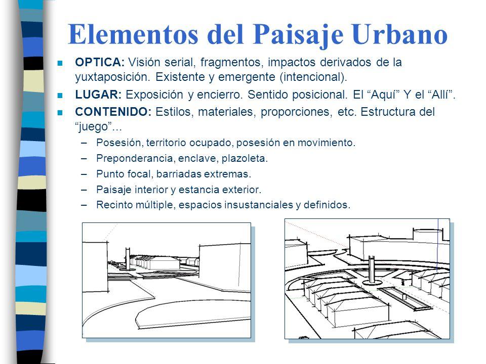 Elementos del Paisaje Urbano n OPTICA: Visión serial, fragmentos, impactos derivados de la yuxtaposición. Existente y emergente (intencional). n LUGAR