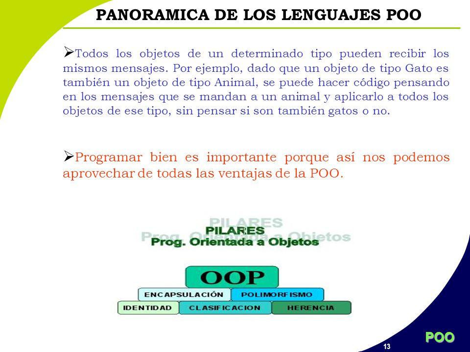 POO 13 PANORAMICA DE LOS LENGUAJES POO Todos los objetos de un determinado tipo pueden recibir los mismos mensajes. Por ejemplo, dado que un objeto de