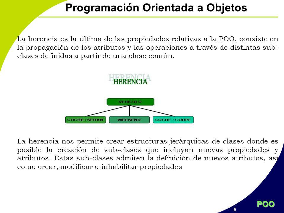 POO 9 Programación Orientada a Objetos La herencia es la última de las propiedades relativas a la POO, consiste en la propagación de los atributos y l