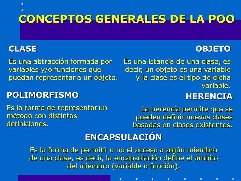 CONCEPTOS GENERALES DE LA POO CLASE Es una abtracción formada por variables y/o funciones que puedan representar a un objeto. POLIMORFISMO Es la forma