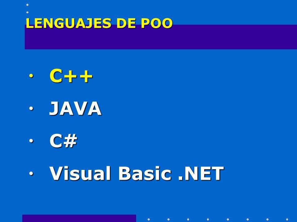 C# Operadores C# permite la redefinición del significado de la mayoría de los operadores según el tipo de dato sobre el que se apliquen.