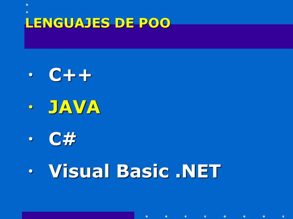 Descripción Al igual que C#, Visual Basic.NET proviene de la familia de los lenguajes.NET desarrollados por Microsoft, este provee los cimientos para la nueva generación de software.