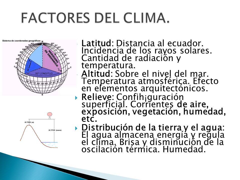Latitud: Distancia al ecuador. Incidencia de los rayos solares. Cantidad de radiación y temperatura. Altitud: Sobre el nivel del mar. Temperatura atmo