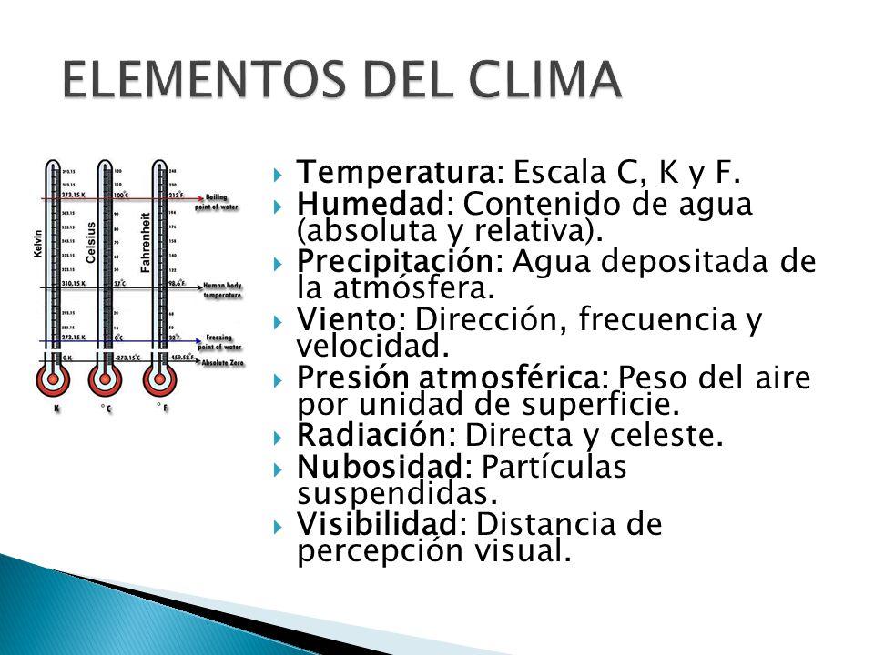 Temperatura: Escala C, K y F. Humedad: Contenido de agua (absoluta y relativa). Precipitación: Agua depositada de la atmósfera. Viento: Dirección, fre